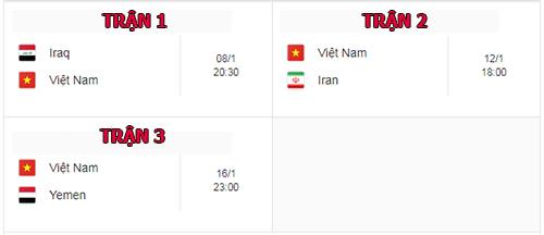 Lịch thi đấu Asian Cup 2019 của ĐT Việt Nam 4