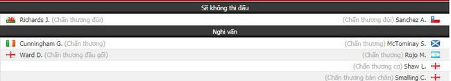 Tỷ lệ kèo trận Cardiff vs Man Utd vào lúc 00h30 ngày 23/12 2
