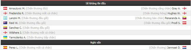 Tỷ lệ kèo trận West Ham vs Watford vào lúc 22h00 ngày 22/12 2