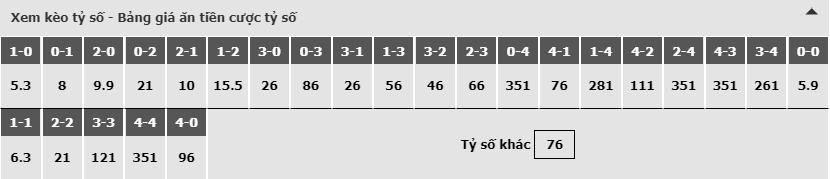 Giải mã tỷ lệ kèo, dự đoán tỉ số trận UAE vs Qatar 2019 4