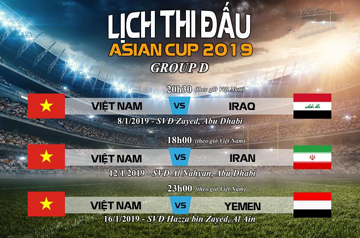 Lịch thi đấu vòng bảng Việt Nam tại Asian cup 2019 - Nhận định đối thủ 2